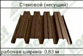 ПК-(НС)60 Стеновой (несущий)